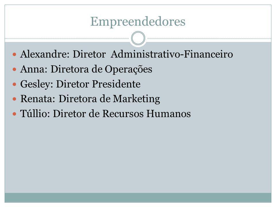 Forma Jurídica e Tributos  Sociedade Empresária  Regime Normal de Tributos  Federal  Estadual