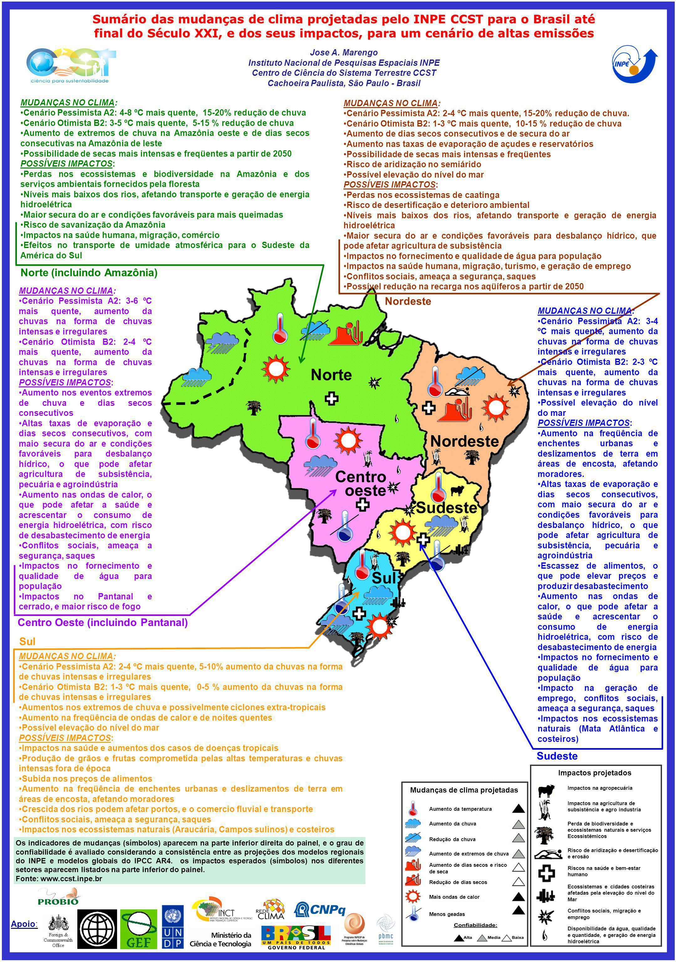 Sumário das mudanças de clima projetadas pelo INPE CCST para o Brasil até final do Século XXI, e dos seus impactos, para um cenário de altas emissões Jose A.
