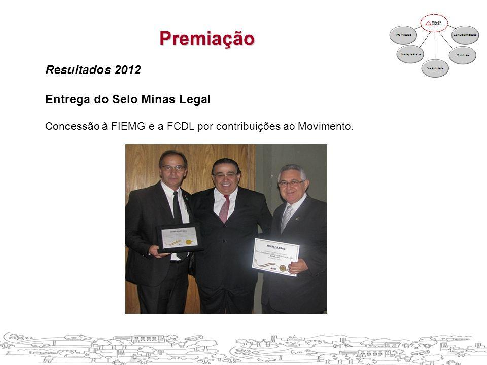 Resultados 2012 Entrega do Selo Minas Legal Concessão à FIEMG e a FCDL por contribuições ao Movimento. Premiação
