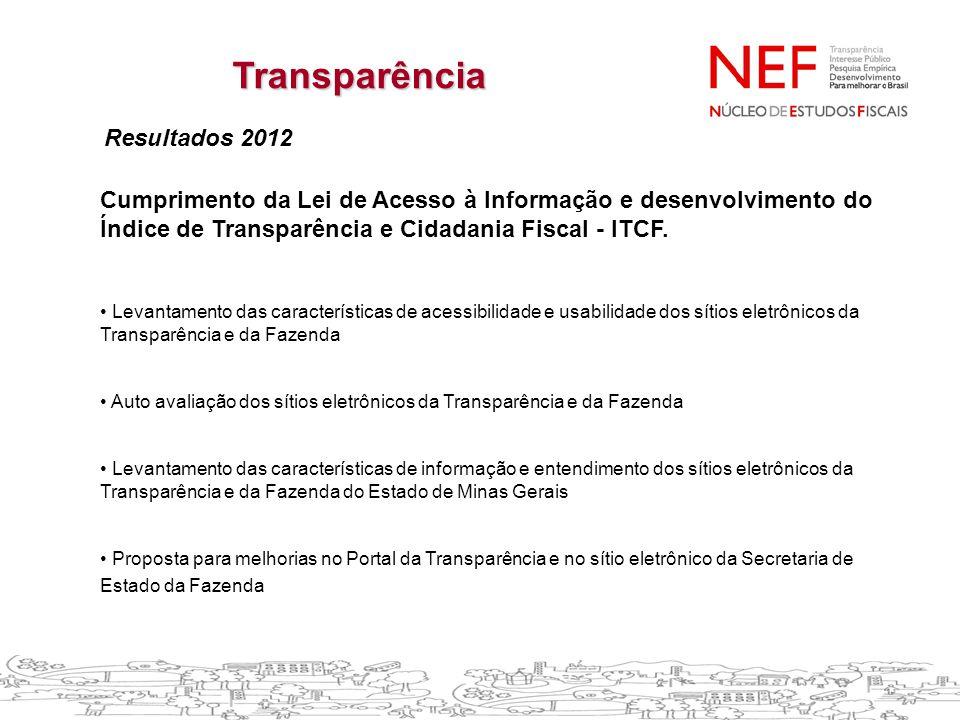 Cumprimento da Lei de Acesso à Informação e desenvolvimento do Índice de Transparência e Cidadania Fiscal - ITCF. • Levantamento das características d
