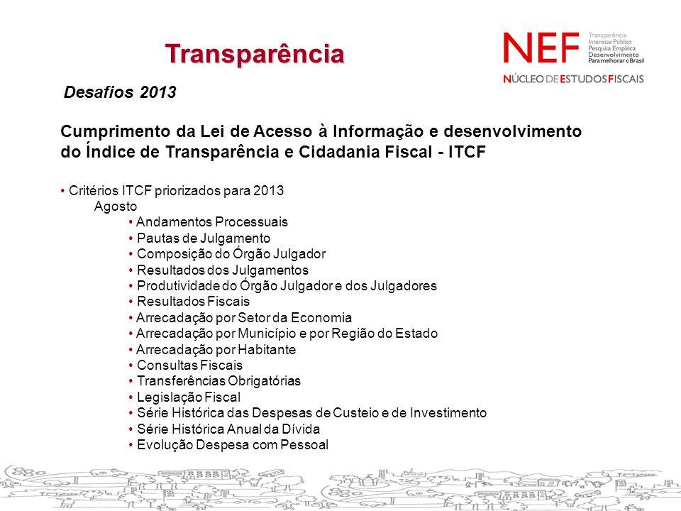 Cumprimento da Lei de Acesso à Informação e desenvolvimento do Índice de Transparência e Cidadania Fiscal - ITCF • Critérios ITCF priorizados para 201