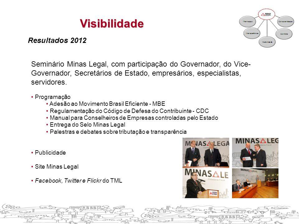 Seminário Minas Legal, com participação do Governador, do Vice- Governador, Secretários de Estado, empresários, especialistas, servidores. • Programaç