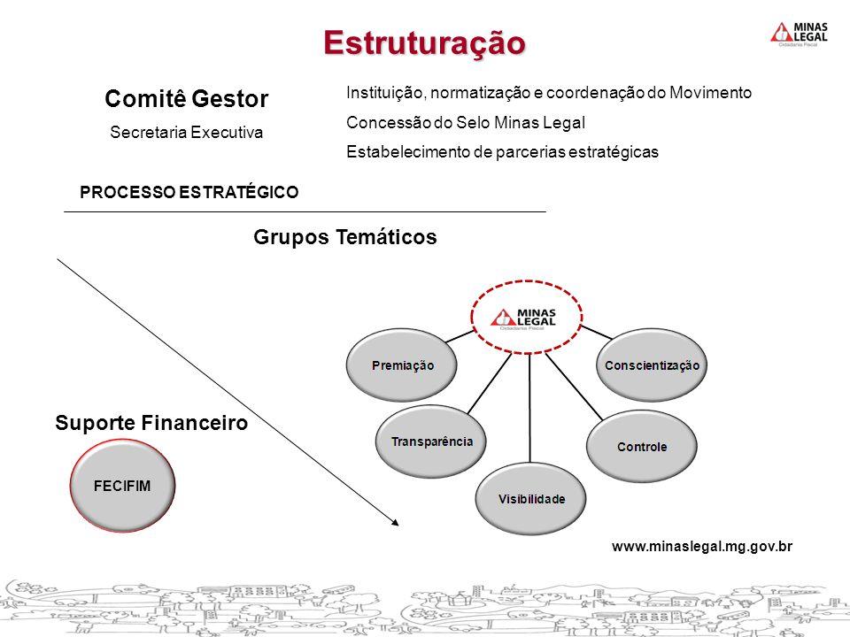 Estruturação Comitê Gestor Secretaria Executiva Grupos Temáticos Instituição, normatização e coordenação do Movimento Concessão do Selo Minas Legal Es