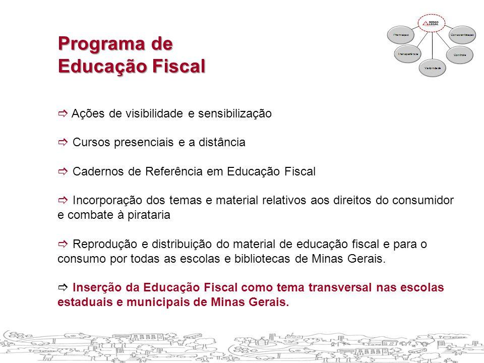Programa de Educação Fiscal  Ações de visibilidade e sensibilização  Cursos presenciais e a distância  Cadernos de Referência em Educação Fiscal 