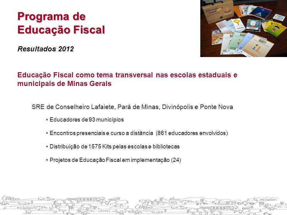 Programa de Educação Fiscal Resultados 2012 Educação Fiscal como tema transversal nas escolas estaduais e municipais de Minas Gerais SRE de Conselheir