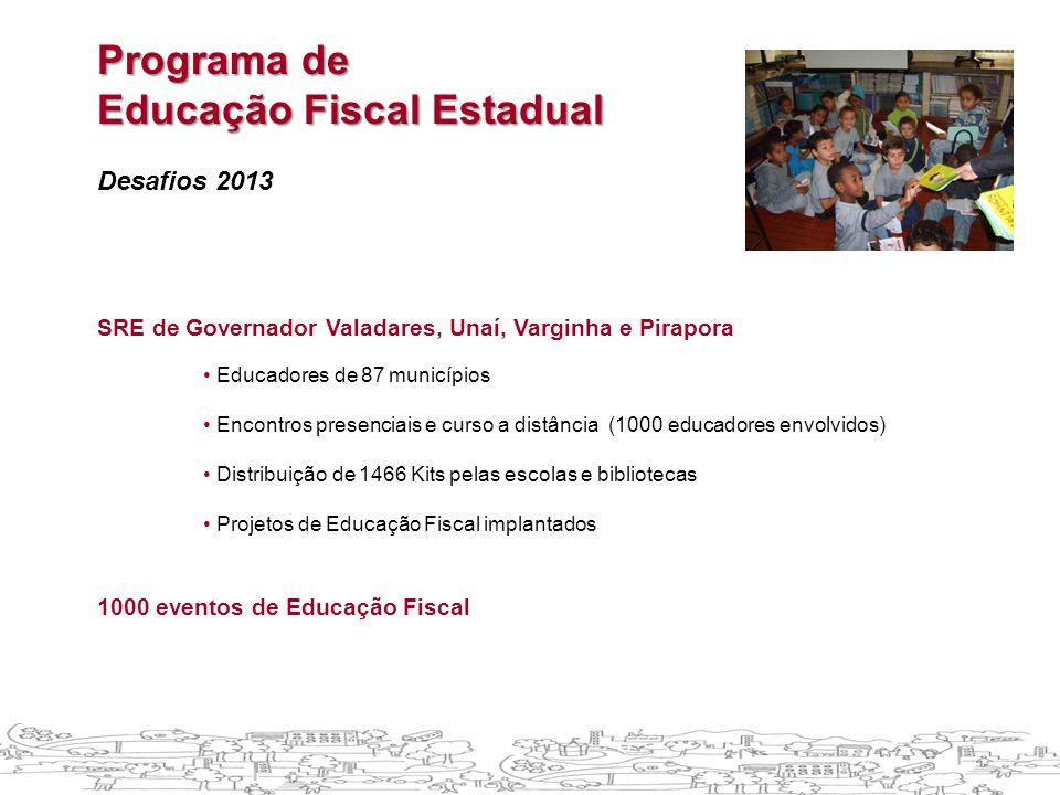 Programa de Educação Fiscal Estadual Desafios 2013 SRE de Governador Valadares, Unaí, Varginha e Pirapora • Educadores de 87 municípios • Encontros pr