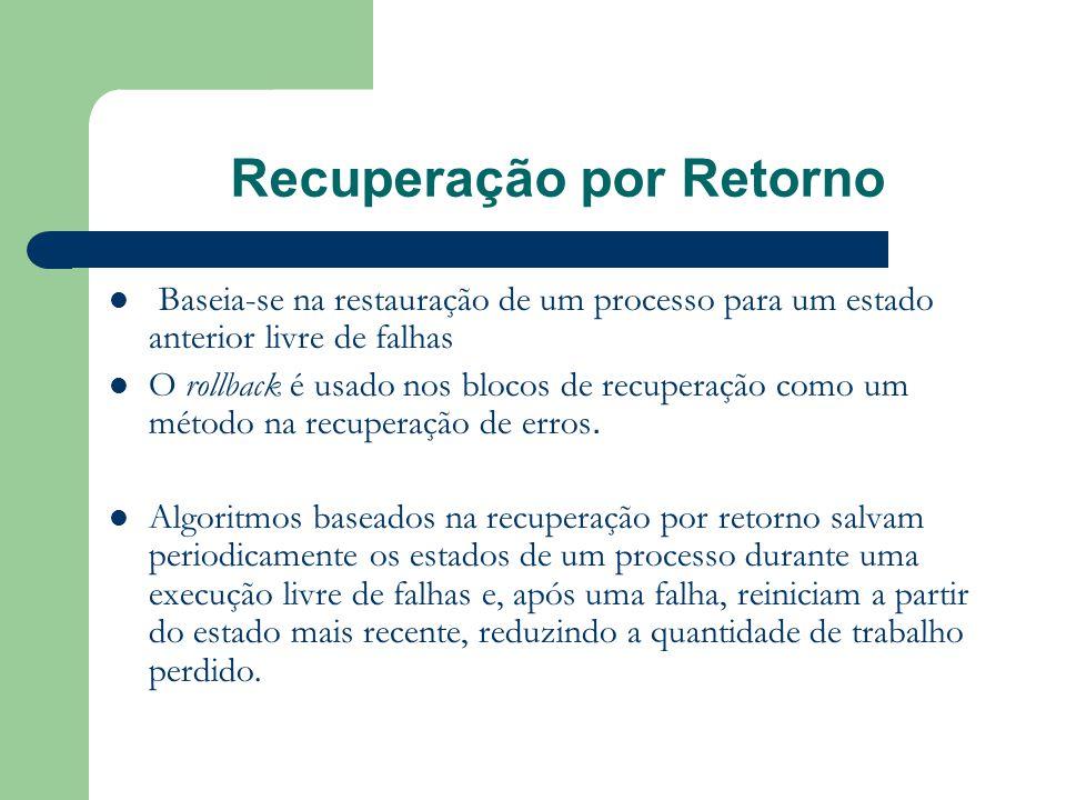 Recuperação por Retorno  Baseia-se na restauração de um processo para um estado anterior livre de falhas  O rollback é usado nos blocos de recuperaç