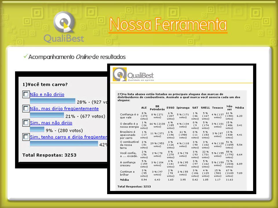  Acompanhamento Online de resultados