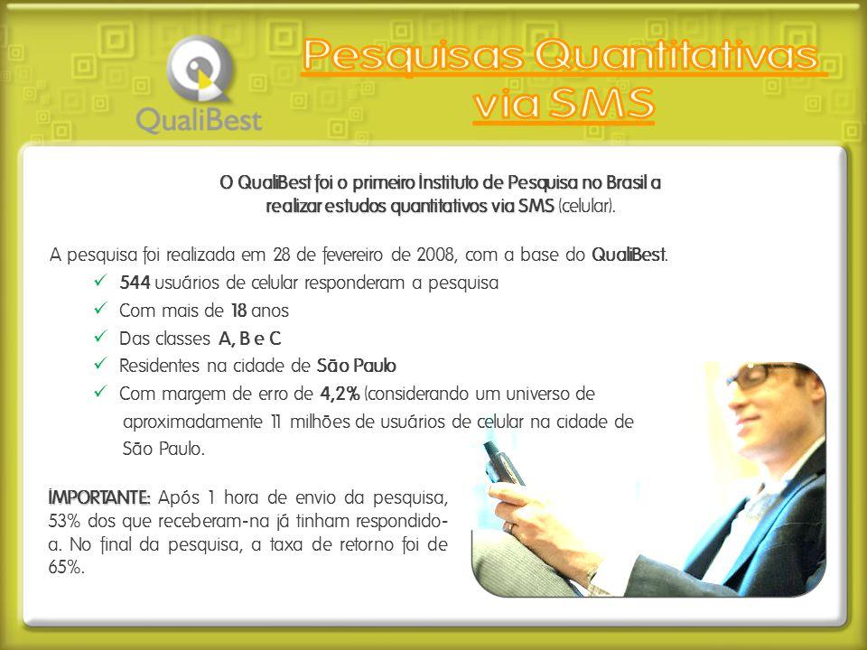 O QualiBest foi o primeiro Instituto de Pesquisa no Brasil a realizar estudos quantitativos via SMS realizar estudos quantitativos via SMS (celular).