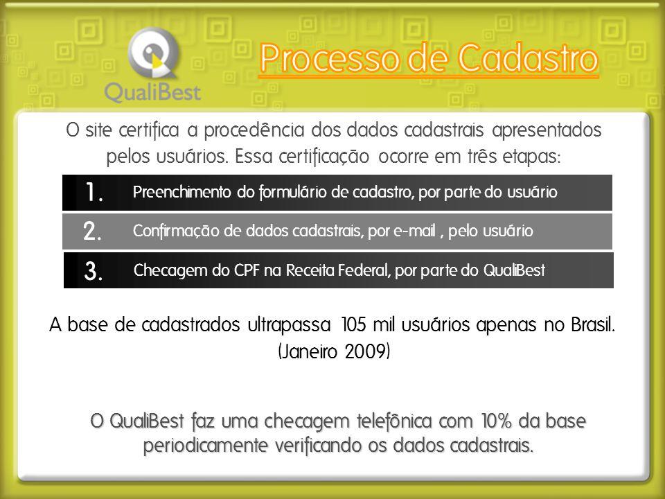 O site certifica a procedência dos dados cadastrais apresentados pelos usuários. Essa certificação ocorre em três etapas: 2. Confirmação de dados cada