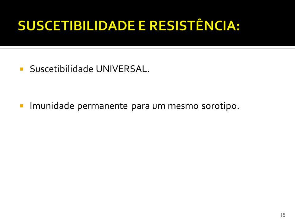  Suscetibilidade UNIVERSAL.  Imunidade permanente para um mesmo sorotipo. 18