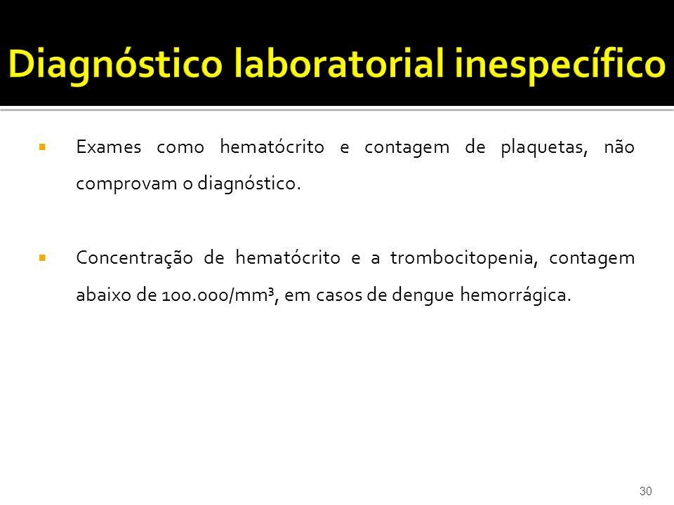  Exames como hematócrito e contagem de plaquetas, não comprovam o diagnóstico.  Concentração de hematócrito e a trombocitopenia, contagem abaixo de