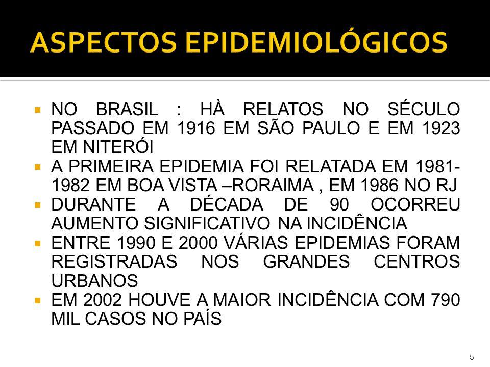  BIOAGENTE: Trypanossoma cruzi (Protozoário)  Modo de transmissão: Picada do mosquito TRIATOMA (CONHECIDO POR BARBEIRO) 36