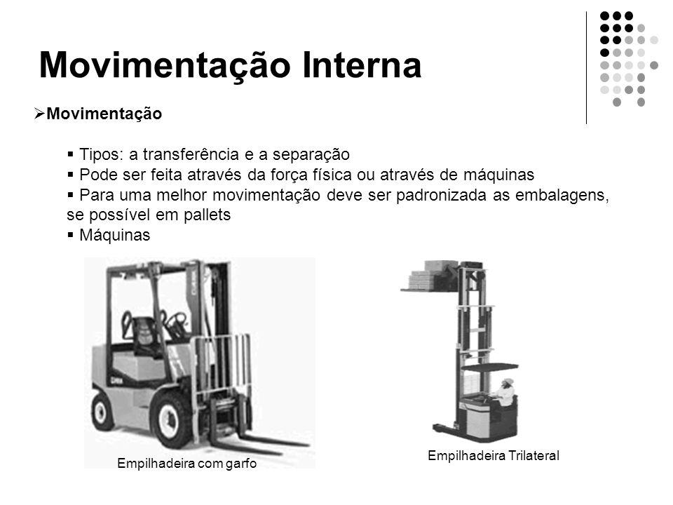 Movimentação Interna  Movimentação  Tipos: a transferência e a separação  Pode ser feita através da força física ou através de máquinas  Para uma