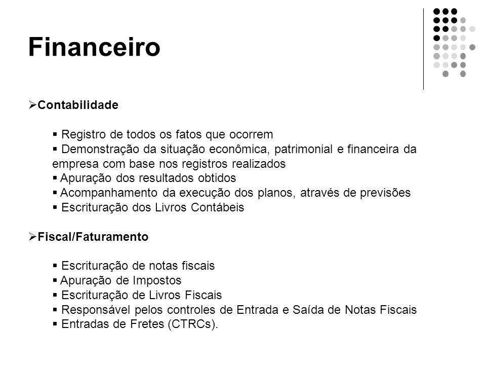 Financeiro  Contabilidade  Registro de todos os fatos que ocorrem  Demonstração da situação econômica, patrimonial e financeira da empresa com base