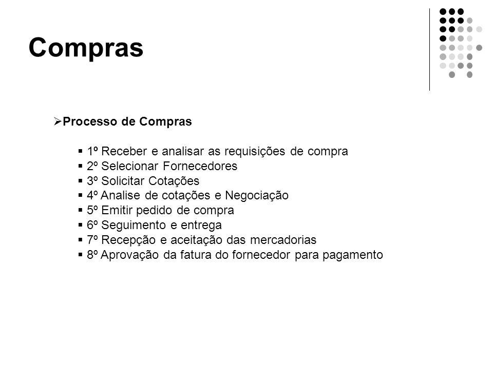 Compras  Processo de Compras  1º Receber e analisar as requisições de compra  2º Selecionar Fornecedores  3º Solicitar Cotações  4º Analise de co