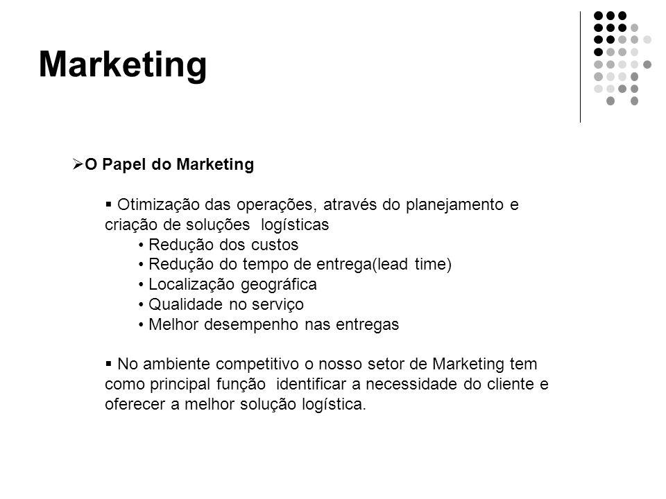 Marketing  O Papel do Marketing  Otimização das operações, através do planejamento e criação de soluções logísticas • Redução dos custos • Redução d