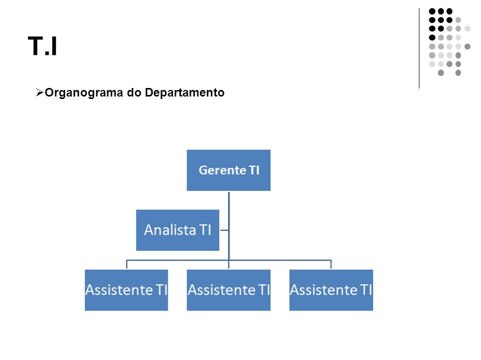 T.I  Organograma do Departamento