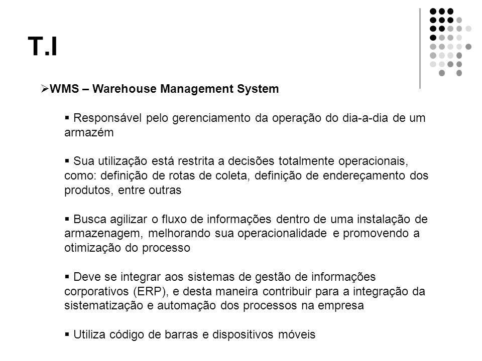 T.I  WMS – Warehouse Management System  Responsável pelo gerenciamento da operação do dia-a-dia de um armazém  Sua utilização está restrita a decis