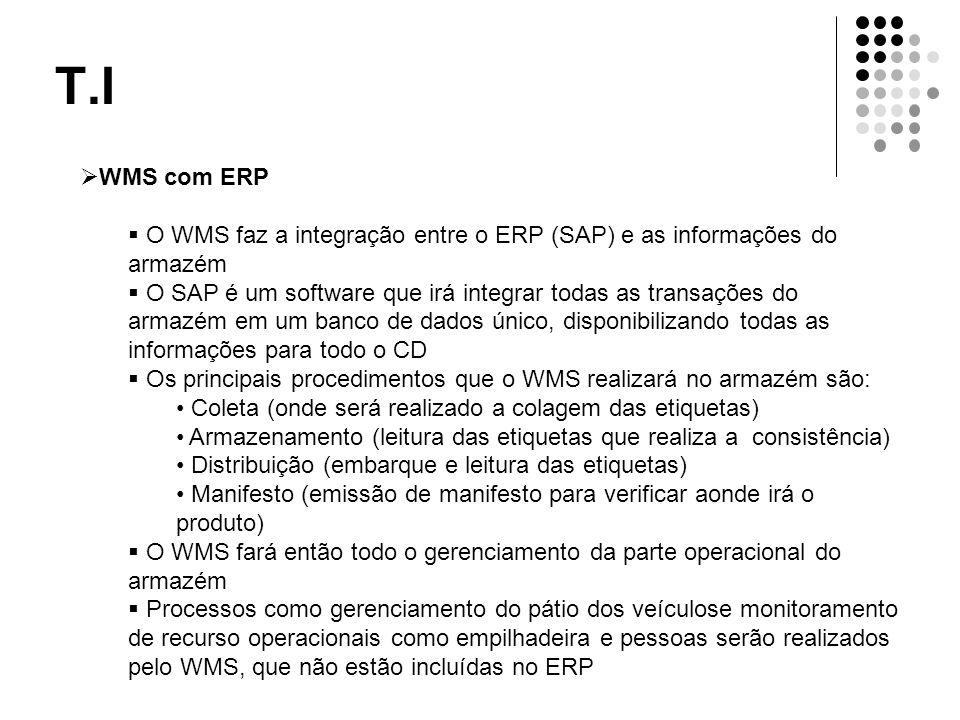 T.I  WMS com ERP  O WMS faz a integração entre o ERP (SAP) e as informações do armazém  O SAP é um software que irá integrar todas as transações do