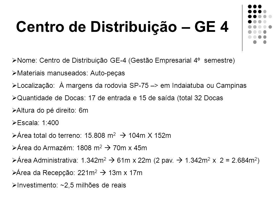 Centro de Distribuição – GE 4  Nome: Centro de Distribuição GE-4 (Gestão Empresarial 4º semestre)  Materiais manuseados: Auto-peças  Localização: À