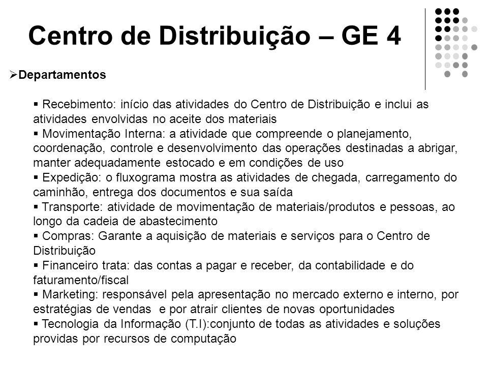  Departamentos  Recebimento: início das atividades do Centro de Distribuição e inclui as atividades envolvidas no aceite dos materiais  Movimentaçã