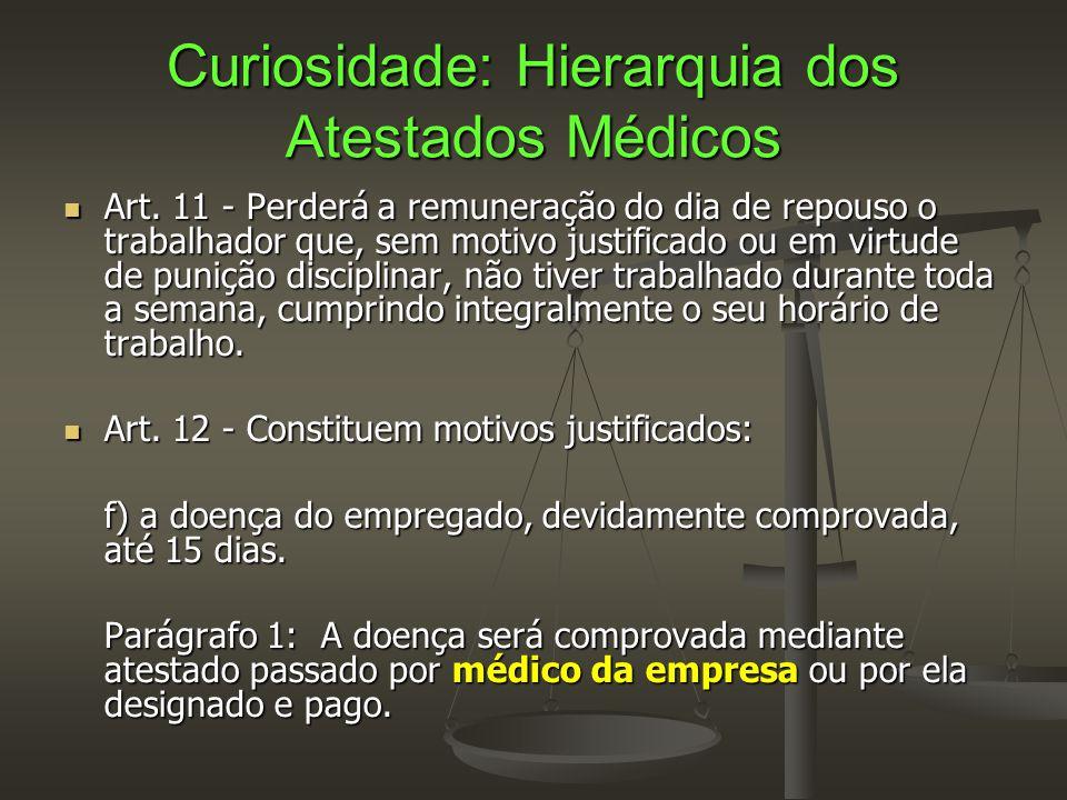 Curiosidade: Hierarquia dos Atestados Médicos  Art. 11 - Perderá a remuneração do dia de repouso o trabalhador que, sem motivo justificado ou em virt