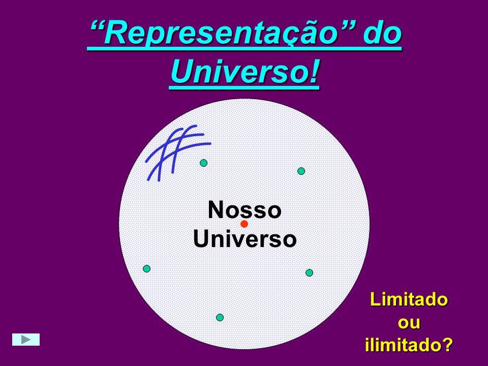 """""""Representação"""" do Universo! Nosso Universo Limitadoouilimitado?"""