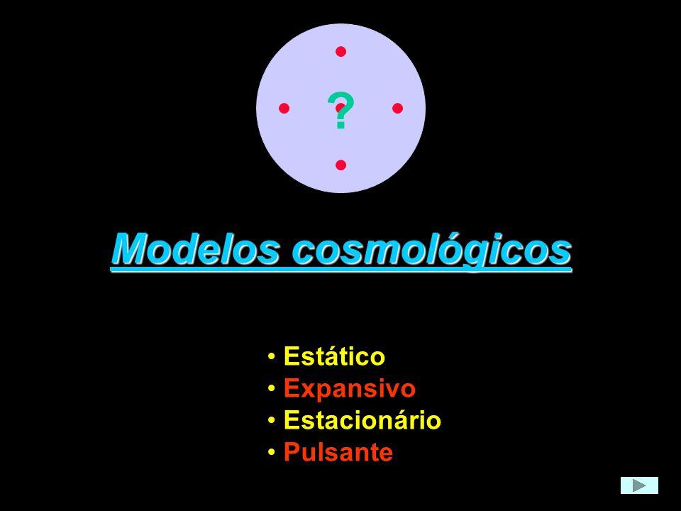Modelos cosmológicos • Estático • Expansivo • Estacionário • Pulsante ?