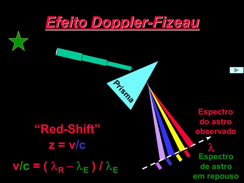 """Efeito Doppler-Fizeau Prisma Espectro de astro em repouso Espectro do astro observado """"Red-Shift"""" z = v/c v/c = (  R  E ) /  E """