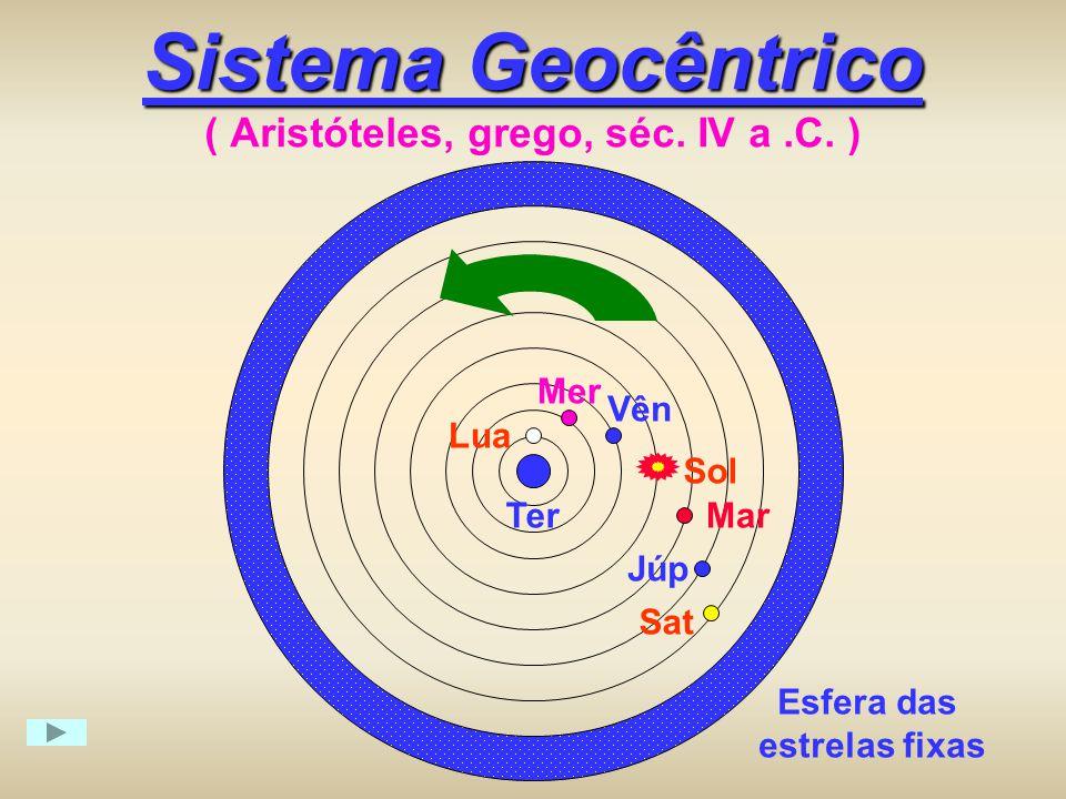 Sistema Heliocêntrico Sistema Heliocêntrico ( Copérnico, séc.