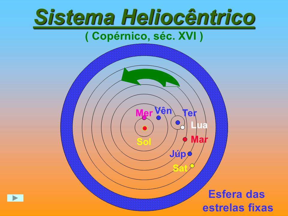 Observações a olho nu e com telescópios 1609 Era pré-telescópioGalileu Era pós-telescópio