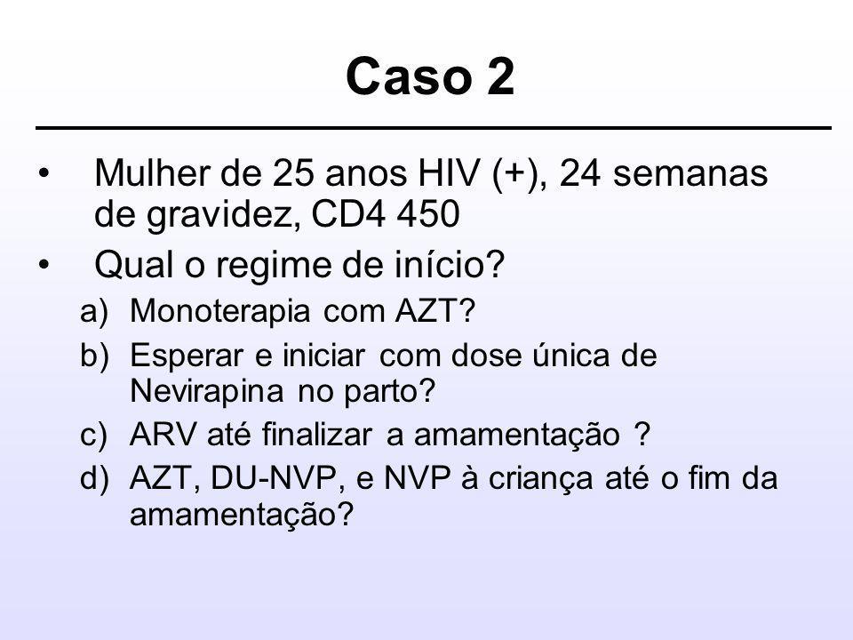 Caso 2 •Mulher de 25 anos HIV (+), 24 semanas de gravidez, CD4 450 •Qual o regime de início.
