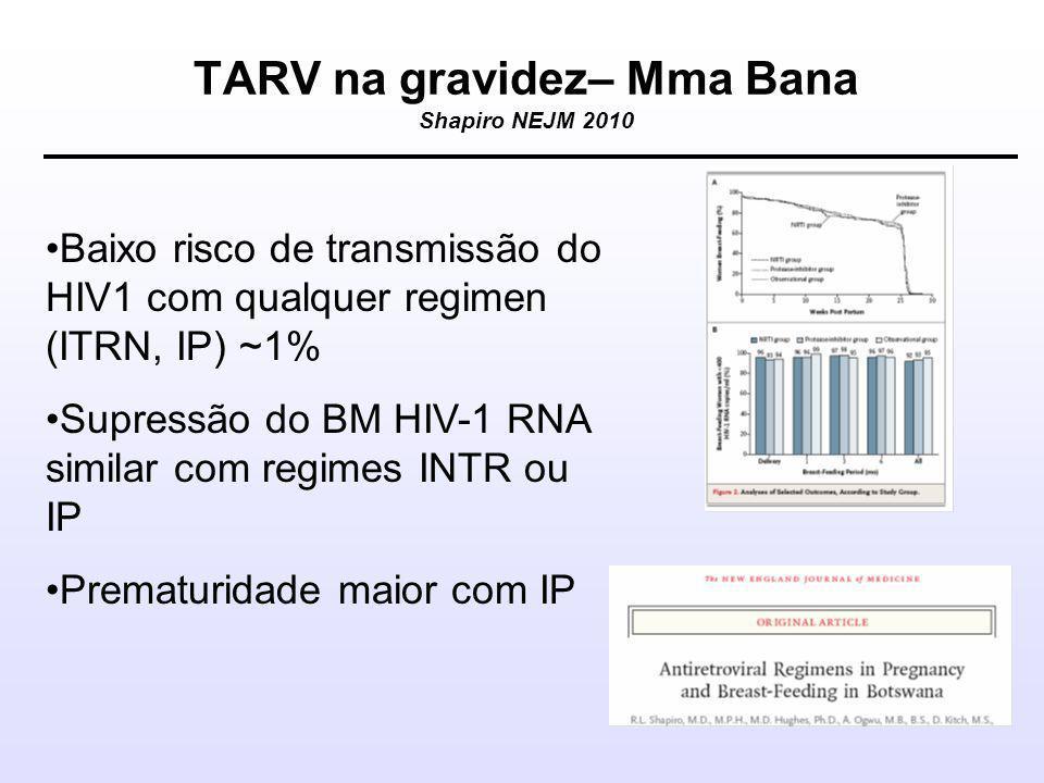 TARV na gravidez– Mma Bana Shapiro NEJM 2010 •Baixo risco de transmissão do HIV1 com qualquer regimen (ITRN, IP) ~1% •Supressão do BM HIV-1 RNA similar com regimes INTR ou IP •Prematuridade maior com IP