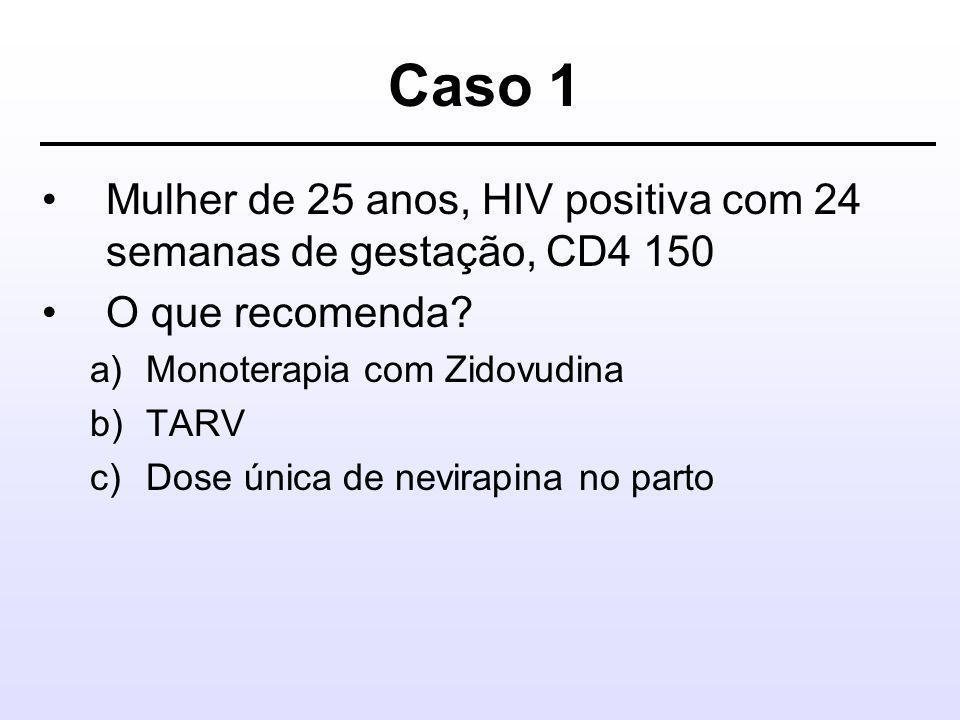 Caso 1 •Mulher de 25 anos, HIV positiva com 24 semanas de gestação, CD4 150 •O que recomenda.