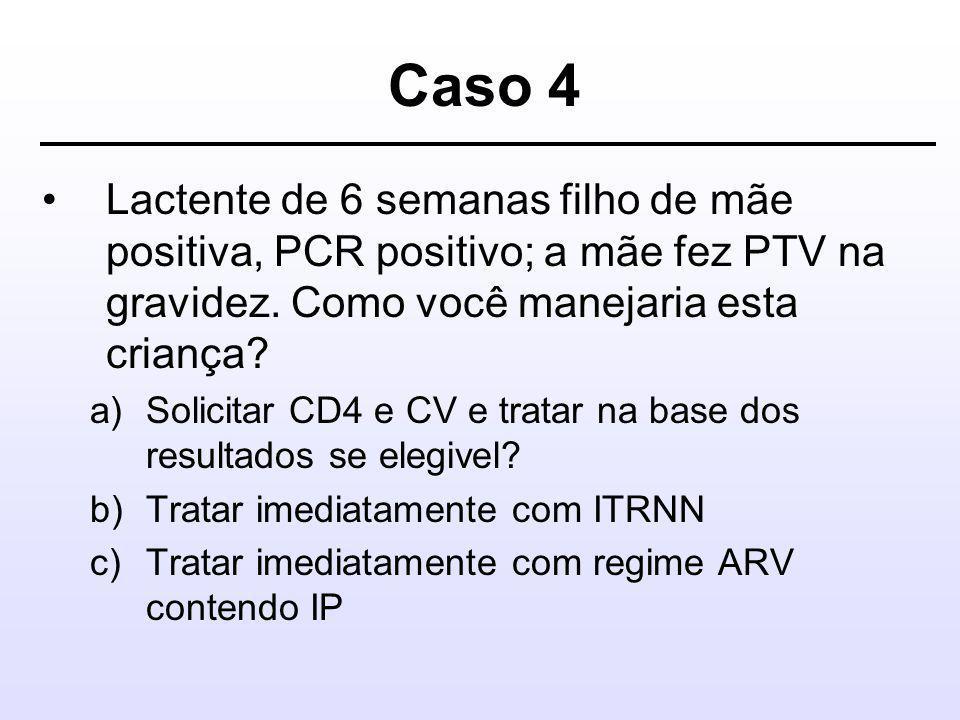 Caso 4 •Lactente de 6 semanas filho de mãe positiva, PCR positivo; a mãe fez PTV na gravidez.