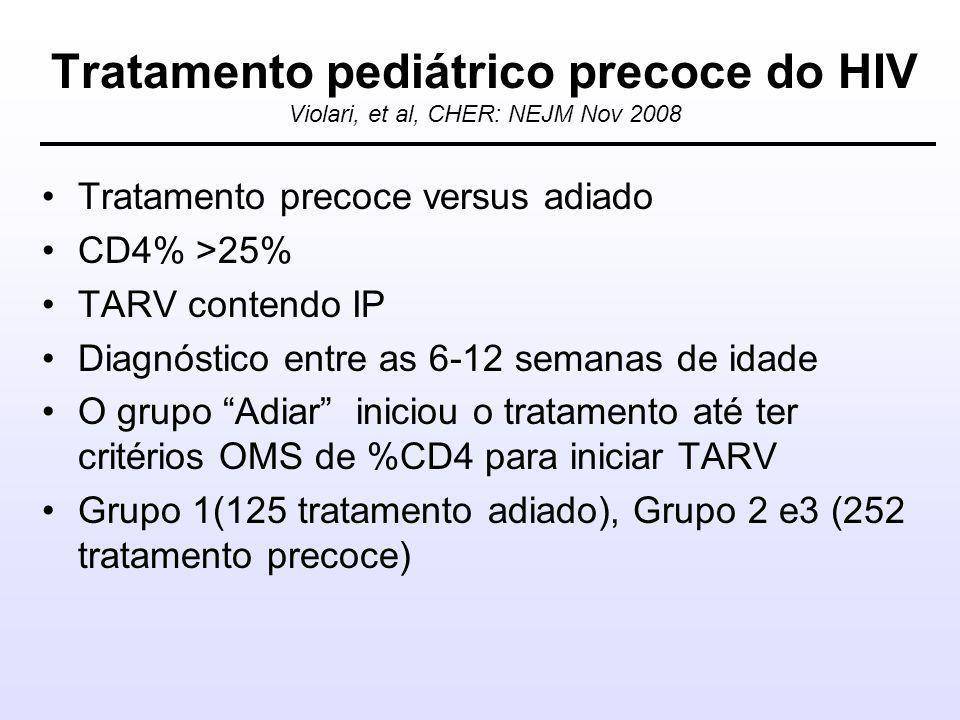 Tratamento pediátrico precoce do HIV Violari, et al, CHER: NEJM Nov 2008 •Tratamento precoce versus adiado •CD4% >25% •TARV contendo IP •Diagnóstico entre as 6-12 semanas de idade •O grupo Adiar iniciou o tratamento até ter critérios OMS de %CD4 para iniciar TARV •Grupo 1(125 tratamento adiado), Grupo 2 e3 (252 tratamento precoce)