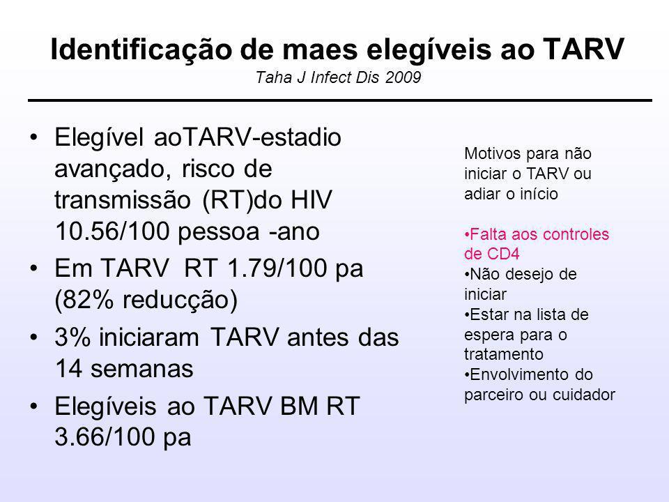 Identificação de maes elegíveis ao TARV Taha J Infect Dis 2009 •Elegível aoTARV-estadio avançado, risco de transmissão (RT)do HIV 10.56/100 pessoa -ano •Em TARV RT 1.79/100 pa (82% reducção) •3% iniciaram TARV antes das 14 semanas •Elegíveis ao TARV BM RT 3.66/100 pa Motivos para não iniciar o TARV ou adiar o início •Falta aos controles de CD4 •Não desejo de iniciar •Estar na lista de espera para o tratamento •Envolvimento do parceiro ou cuidador