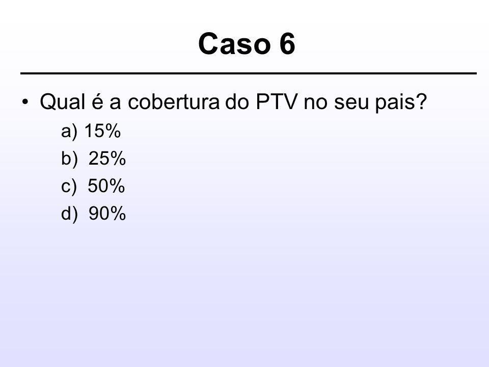 Caso 6 •Qual é a cobertura do PTV no seu pais? a) 15% b) 25% c) 50% d) 90%