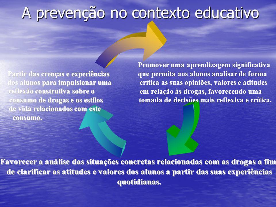 A prevenção no contexto educativo Promover uma aprendizagem significativa que permita aos alunos analisar de forma crítica as suas opiniões, valores e