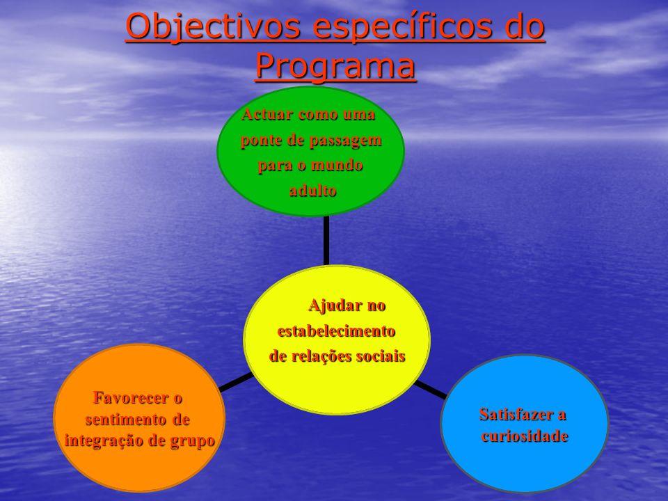 Objectivos específicos do Programa Ajudar no estabelecimento de relações sociais Actuar como uma ponte de passagem para o mundo adulto adulto Satisfaz