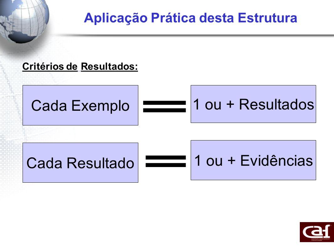 Pontuação dos Exemplos, Subcritérios e Critérios Exemplos, Subcritérios e Critérios de Meios: 0.