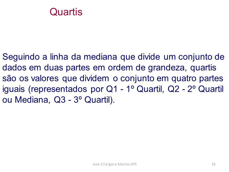 Seguindo a linha da mediana que divide um conjunto de dados em duas partes em ordem de grandeza, quartis são os valores que dividem o conjunto em quat