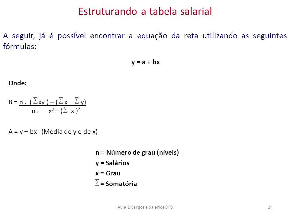 A seguir, já é possível encontrar a equação da reta utilizando as seguintes fórmulas: Estruturando a tabela salarial y = a + bx Onde: B = n x ( xy ) –