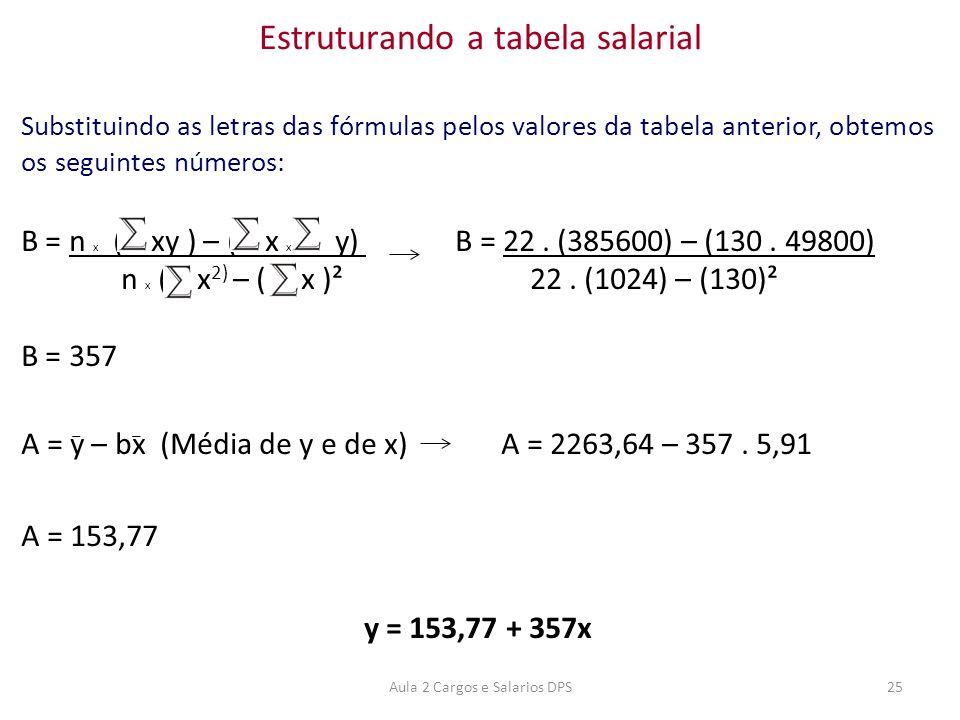 Substituindo as letras das fórmulas pelos valores da tabela anterior, obtemos os seguintes números: B = n x ( xy ) – ( x x y) B = 22. (385600) – (130.