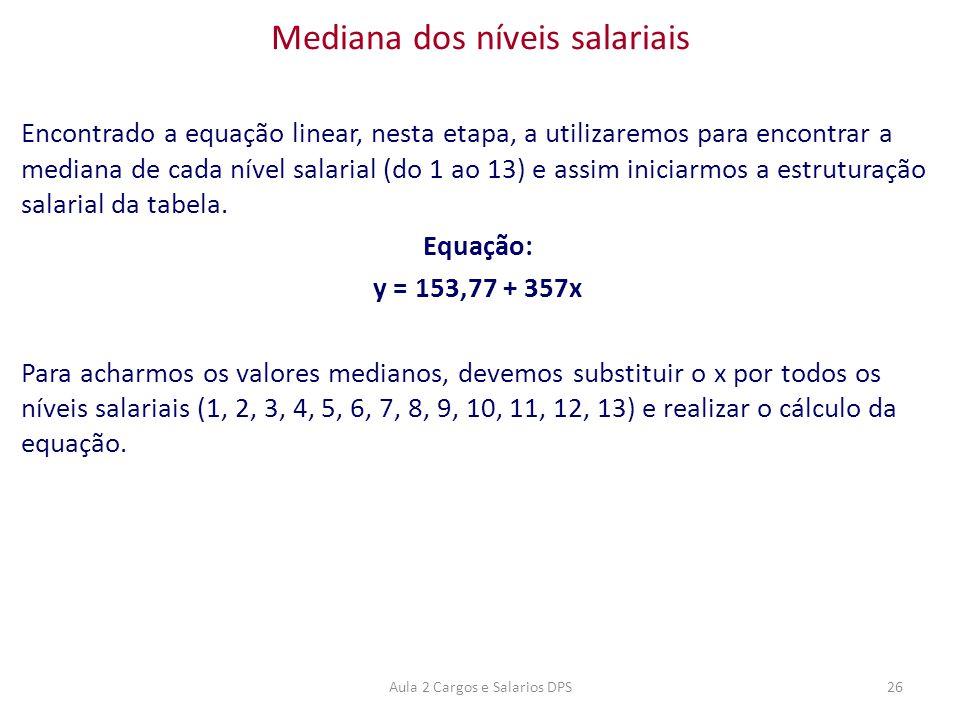 Encontrado a equação linear, nesta etapa, a utilizaremos para encontrar a mediana de cada nível salarial (do 1 ao 13) e assim iniciarmos a estruturaçã