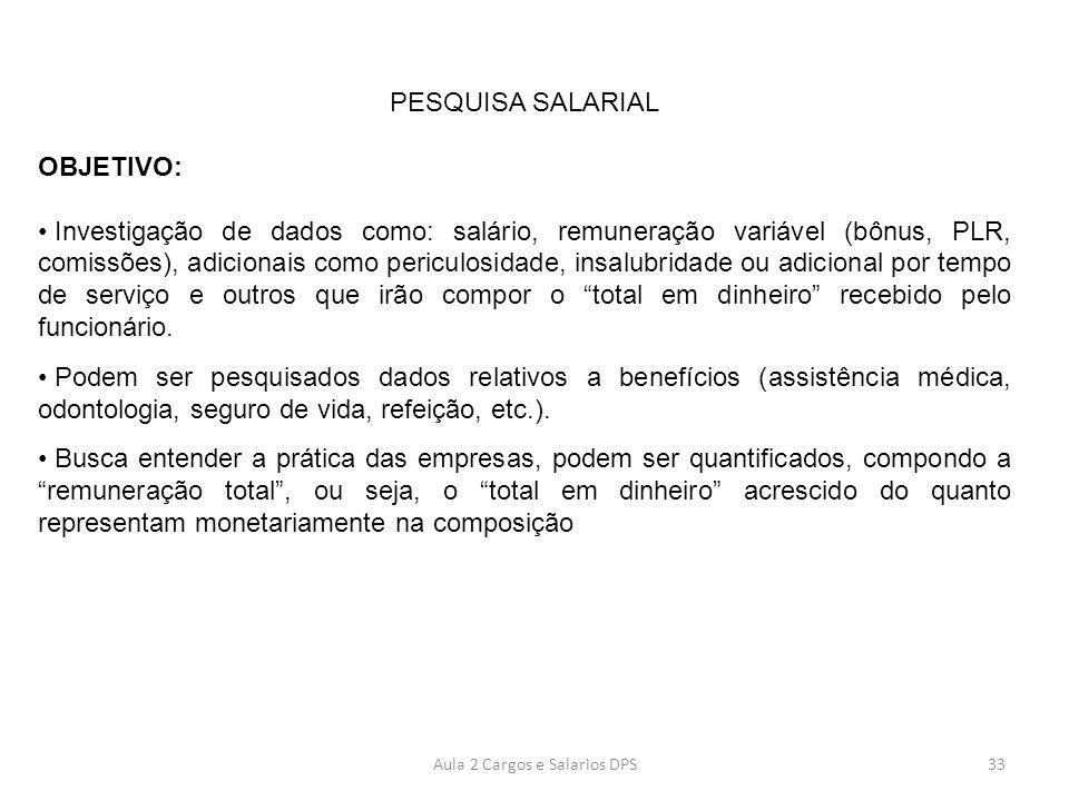 PESQUISA SALARIAL OBJETIVO: • Investigação de dados como: salário, remuneração variável (bônus, PLR, comissões), adicionais como periculosidade, insal