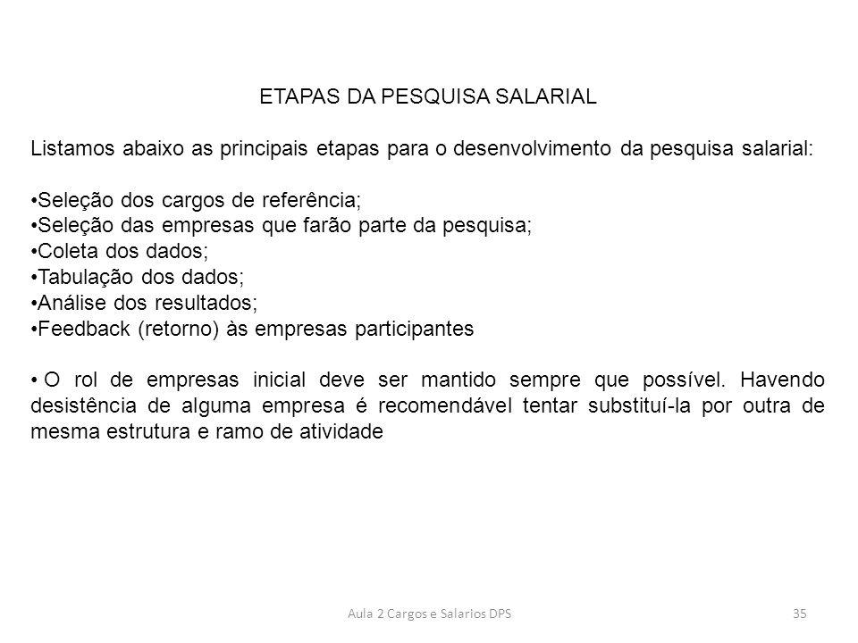 ETAPAS DA PESQUISA SALARIAL Listamos abaixo as principais etapas para o desenvolvimento da pesquisa salarial: •Seleção dos cargos de referência; •Sele