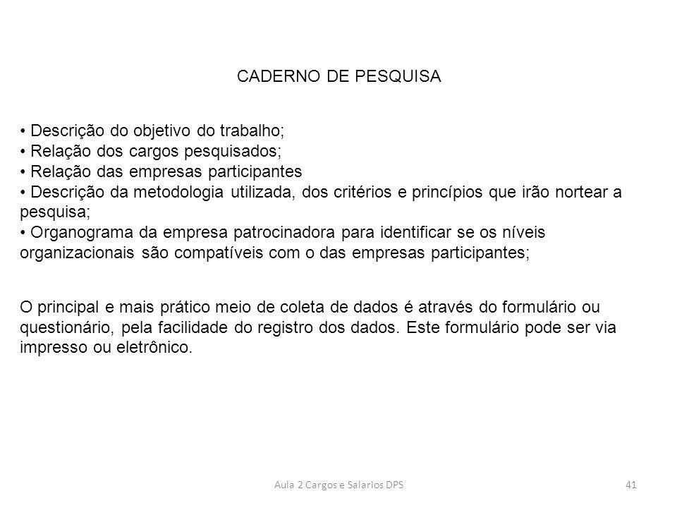 CADERNO DE PESQUISA • Descrição do objetivo do trabalho; • Relação dos cargos pesquisados; • Relação das empresas participantes • Descrição da metodol