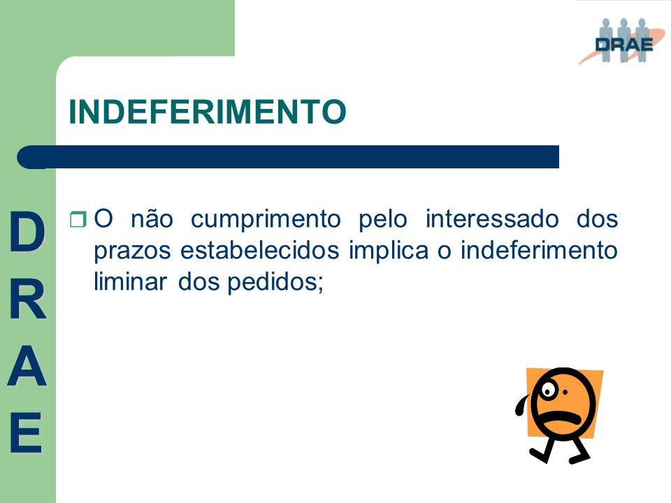 INDEFERIMENTO  O não cumprimento pelo interessado dos prazos estabelecidos implica o indeferimento liminar dos pedidos; DRAEDRAEDRAEDRAE
